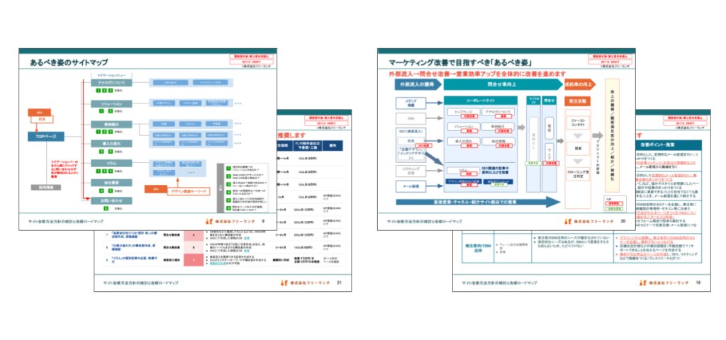 ANALOG社の既存サイト、アクセス状況をレビューした上で、費用・リソース面で負荷が少ない段階的な改修ロードマップを立案