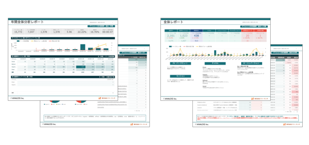 GoogleアナリティクスやSearch Consoleのデータから必要となる指標を抽出し、ウェブレポートの自動化を実現